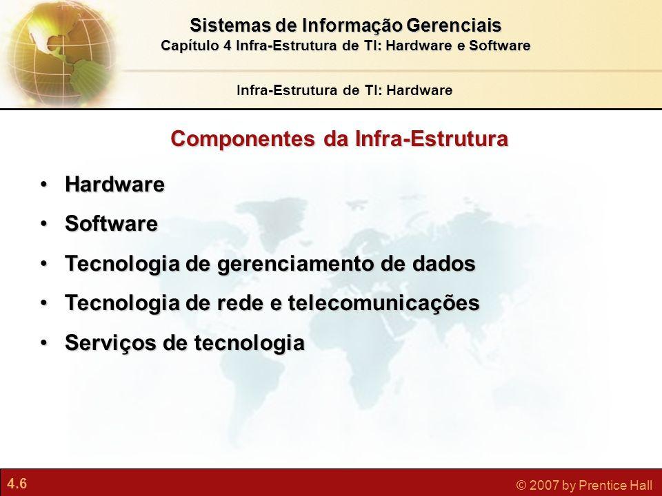 Infra-Estrutura de TI: Hardware Componentes da Infra-Estrutura