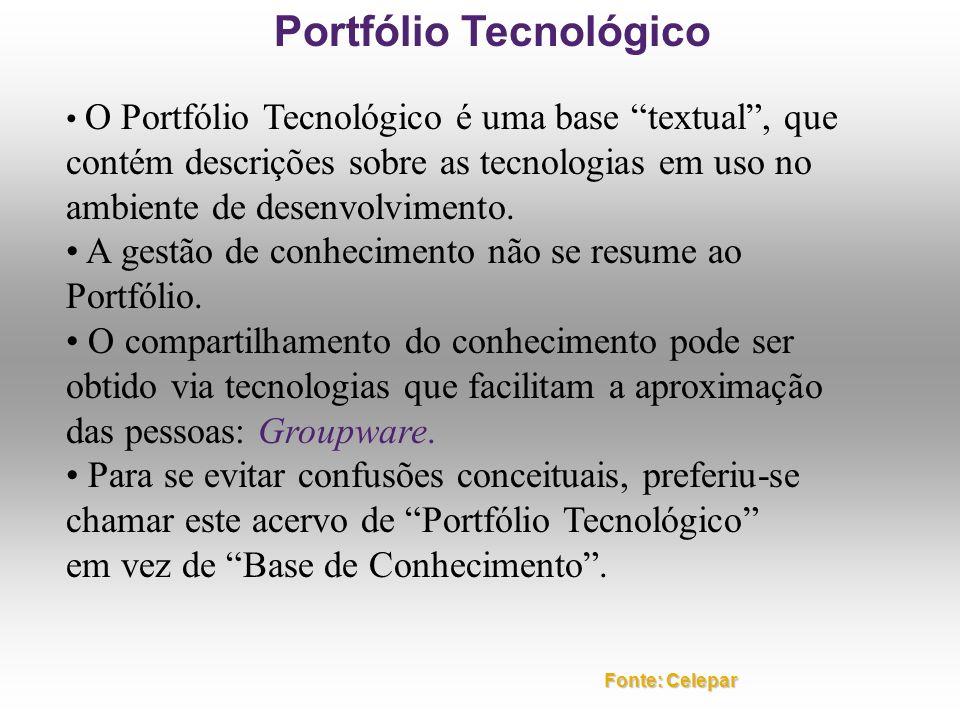 Portfólio Tecnológico