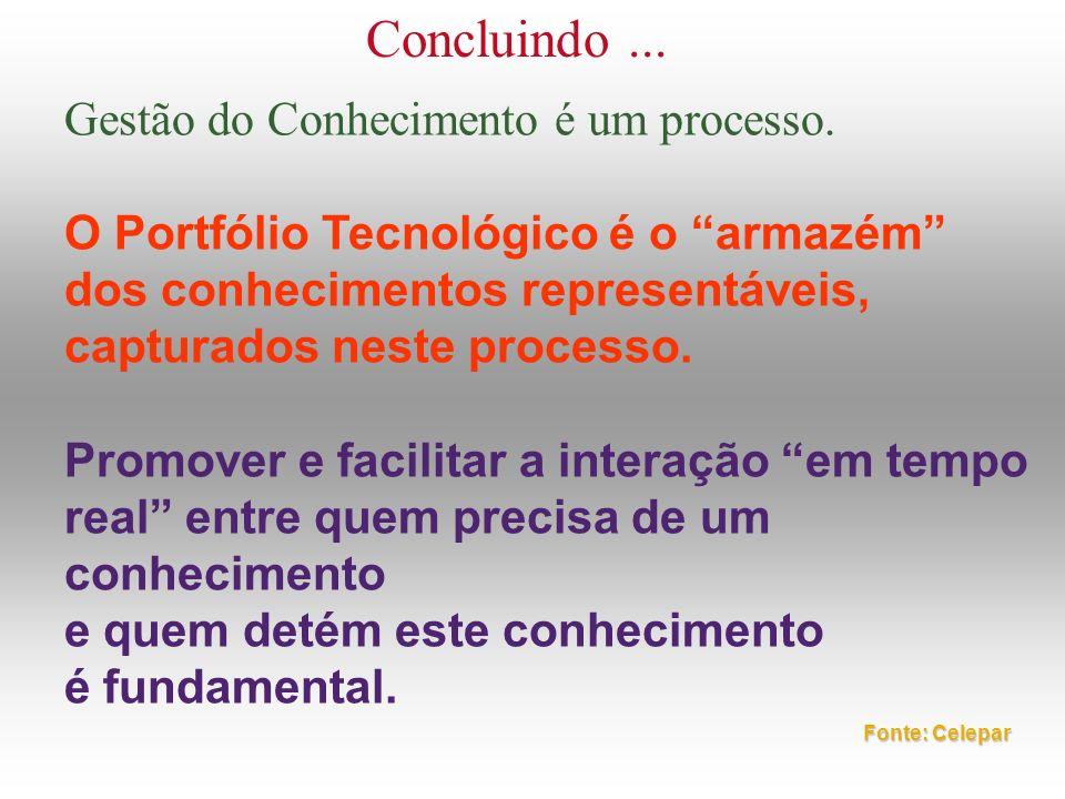 Concluindo ... Gestão do Conhecimento é um processo.