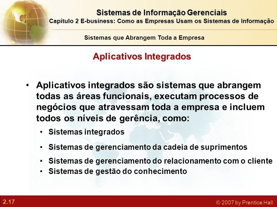 Sistemas que Abrangem Toda a Empresa Aplicativos Integrados
