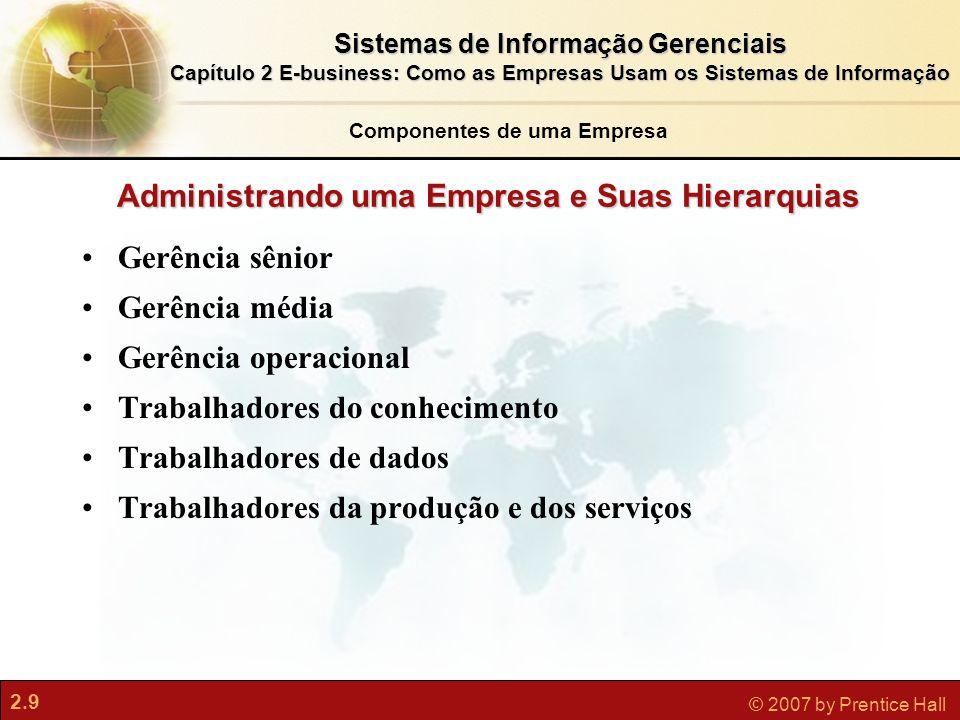 Administrando uma Empresa e Suas Hierarquias