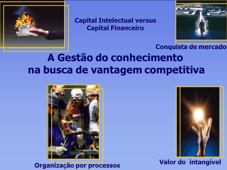 A Gestão do conhecimento na busca de vantagem competitiva