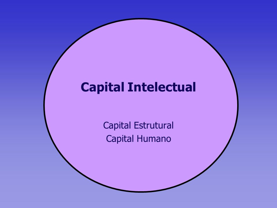 Capital Estrutural Capital Humano