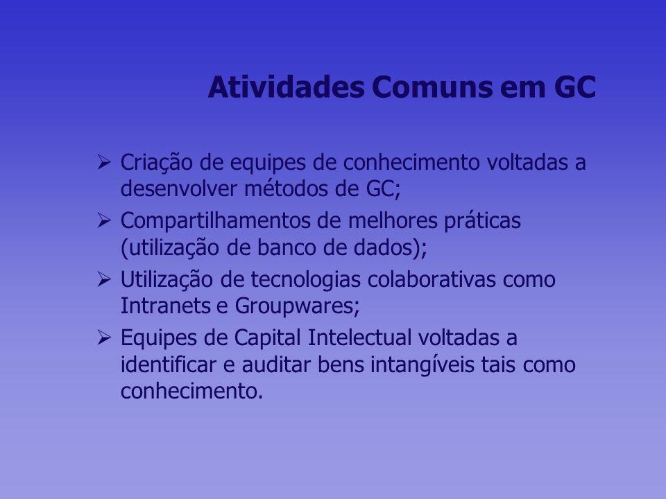 Atividades Comuns em GC
