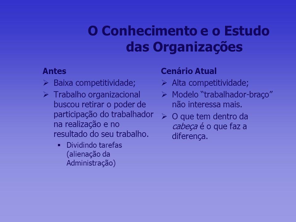 O Conhecimento e o Estudo das Organizações
