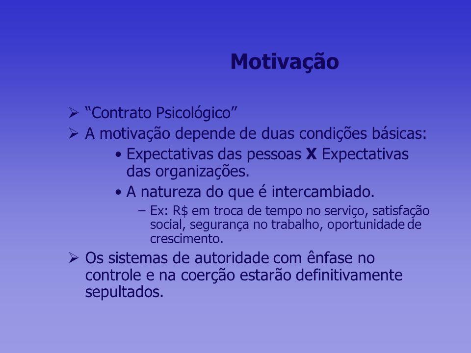 Motivação Contrato Psicológico