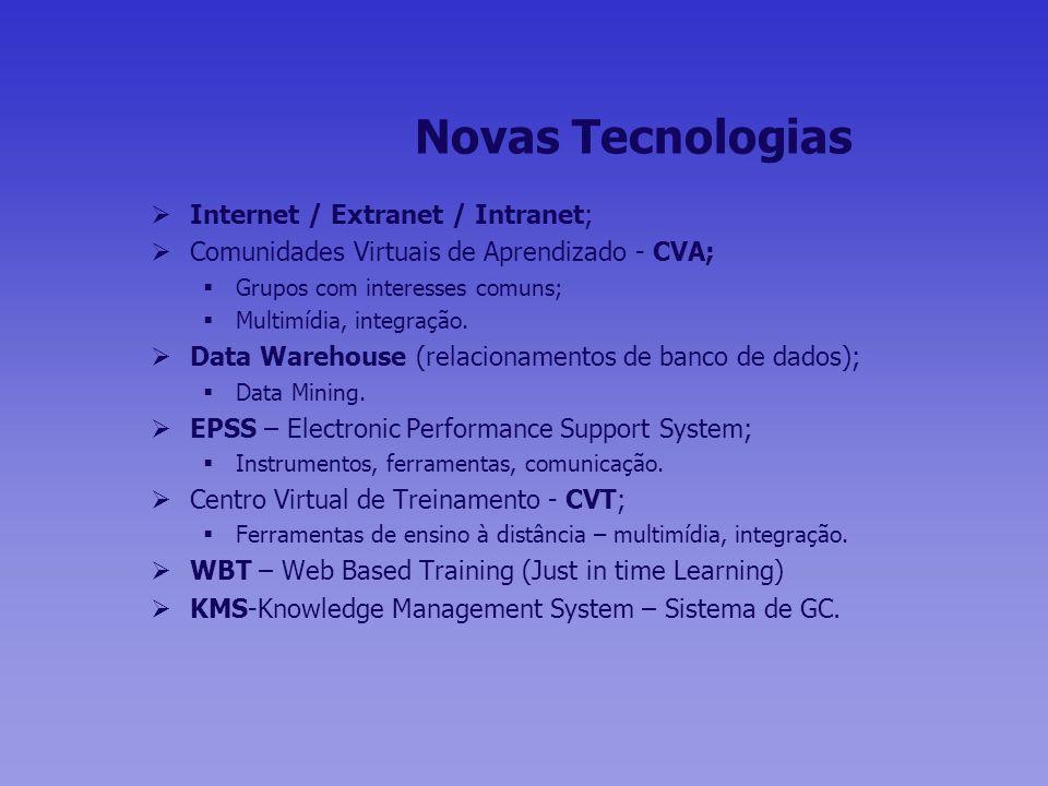 Novas Tecnologias Internet / Extranet / Intranet;