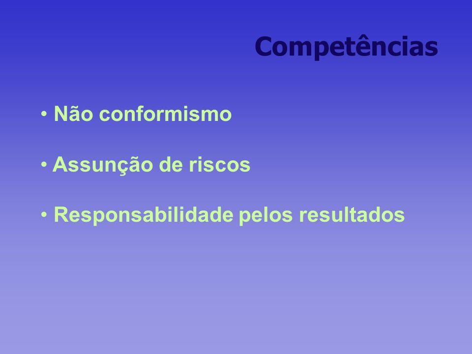 Competências Não conformismo Assunção de riscos