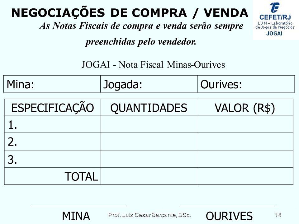 NEGOCIAÇÕES DE COMPRA / VENDA