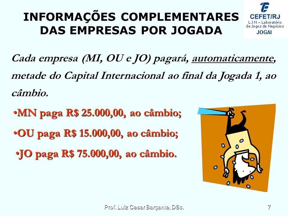 INFORMAÇÕES COMPLEMENTARES DAS EMPRESAS POR JOGADA
