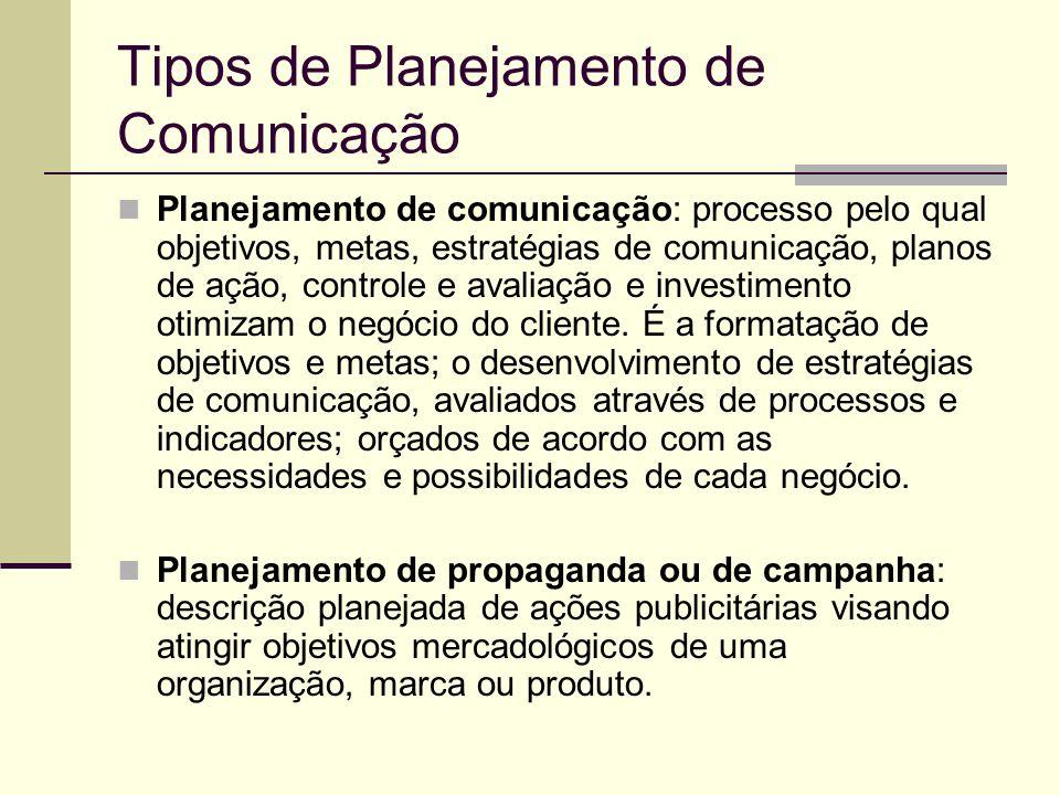 Tipos de Planejamento de Comunicação