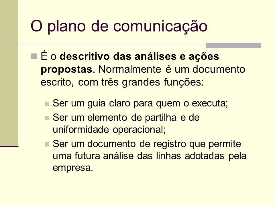 O plano de comunicação É o descritivo das análises e ações propostas. Normalmente é um documento escrito, com três grandes funções:
