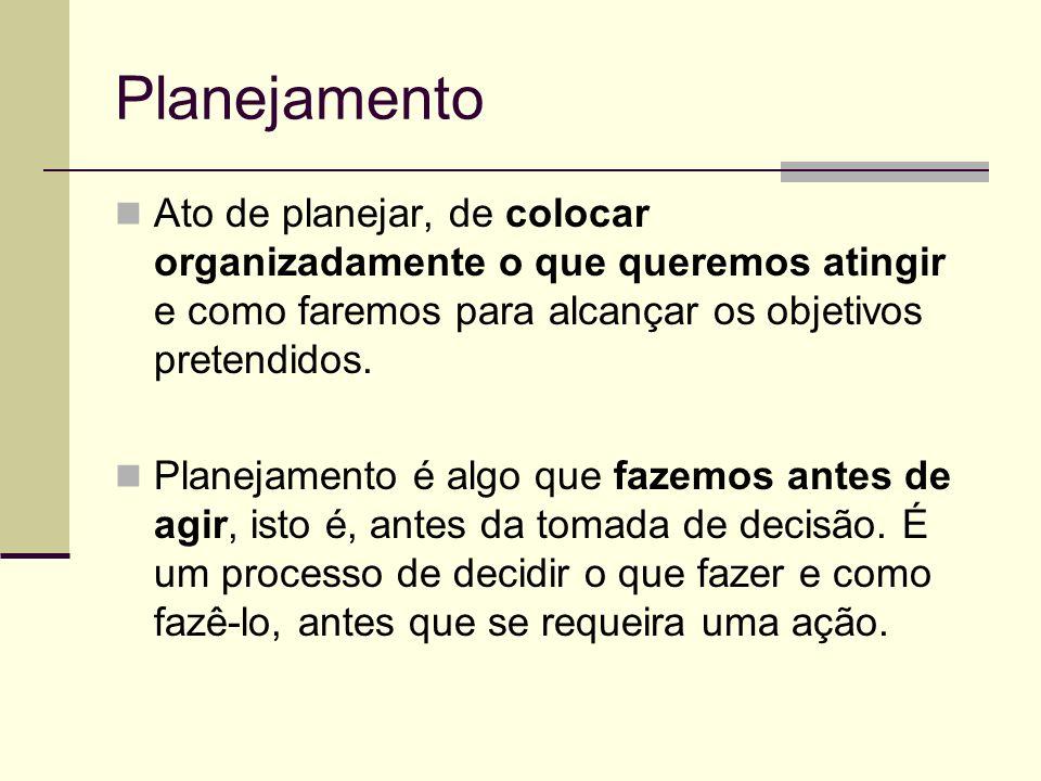 Planejamento Ato de planejar, de colocar organizadamente o que queremos atingir e como faremos para alcançar os objetivos pretendidos.