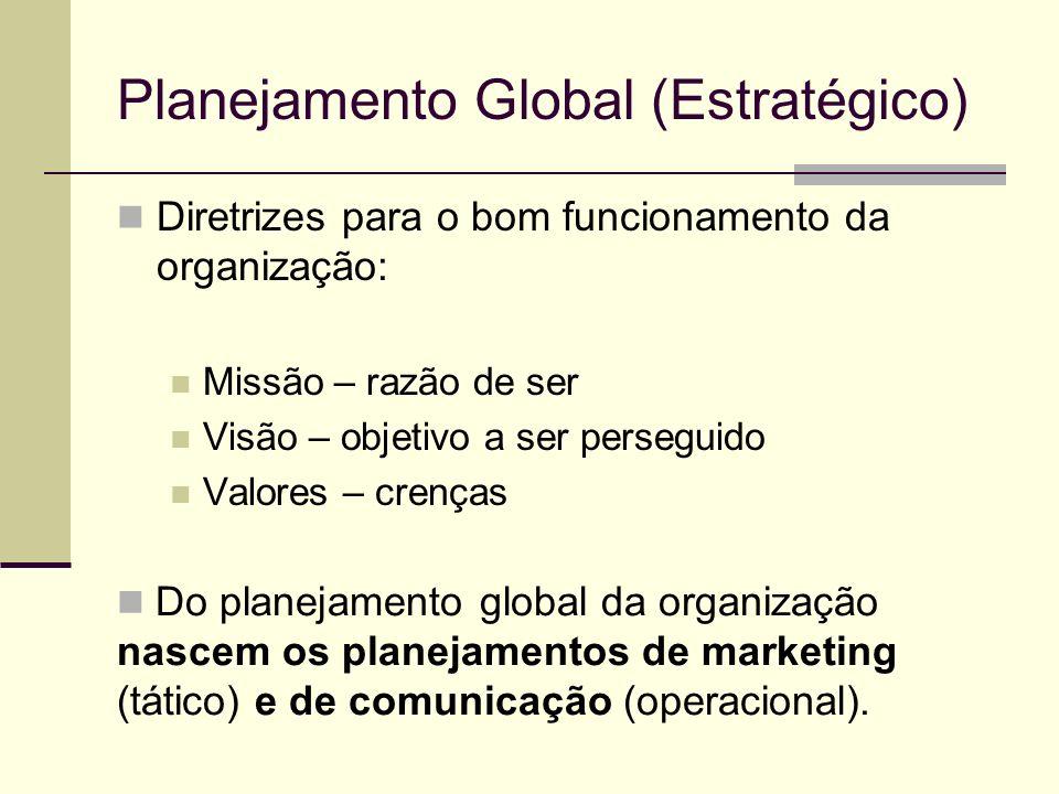 Planejamento Global (Estratégico)