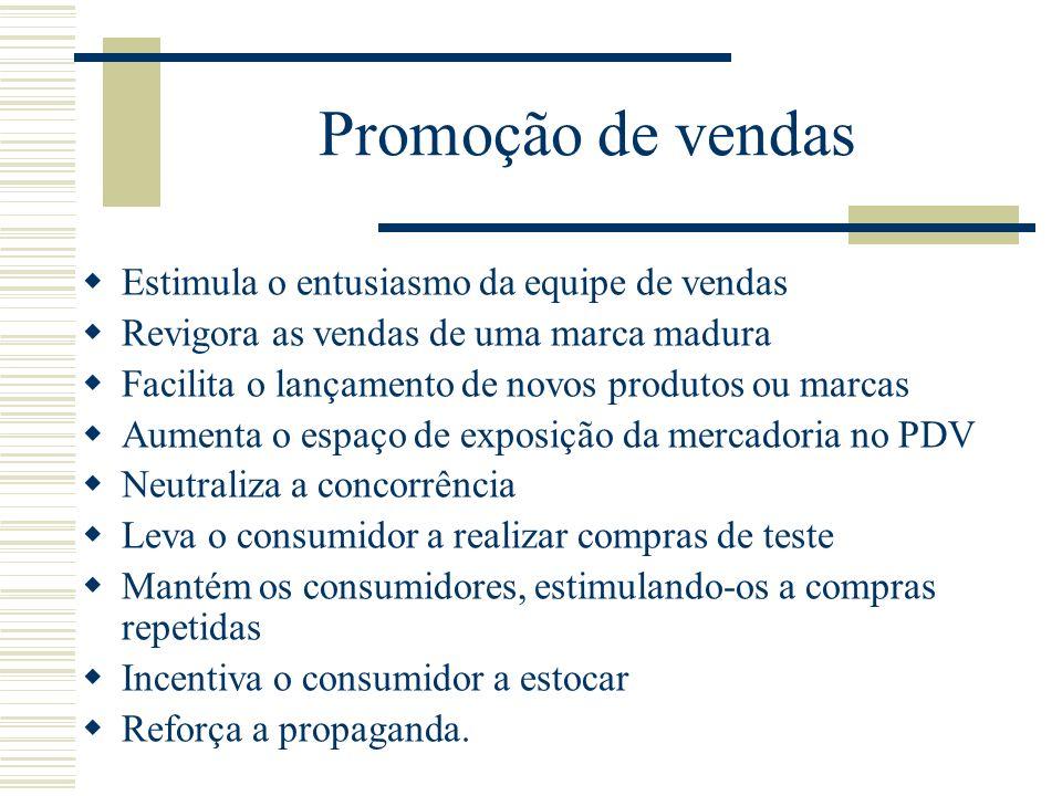 Promoção de vendas Estimula o entusiasmo da equipe de vendas