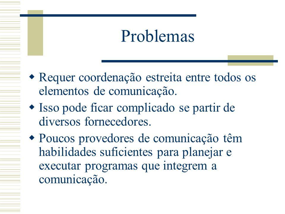 Problemas Requer coordenação estreita entre todos os elementos de comunicação. Isso pode ficar complicado se partir de diversos fornecedores.