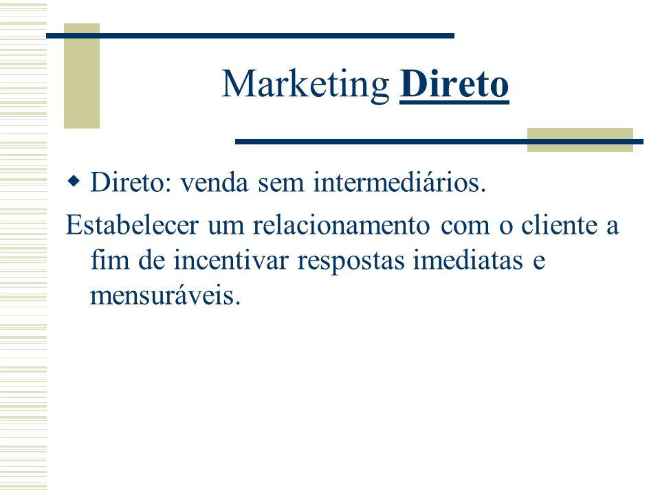 Marketing Direto Direto: venda sem intermediários.