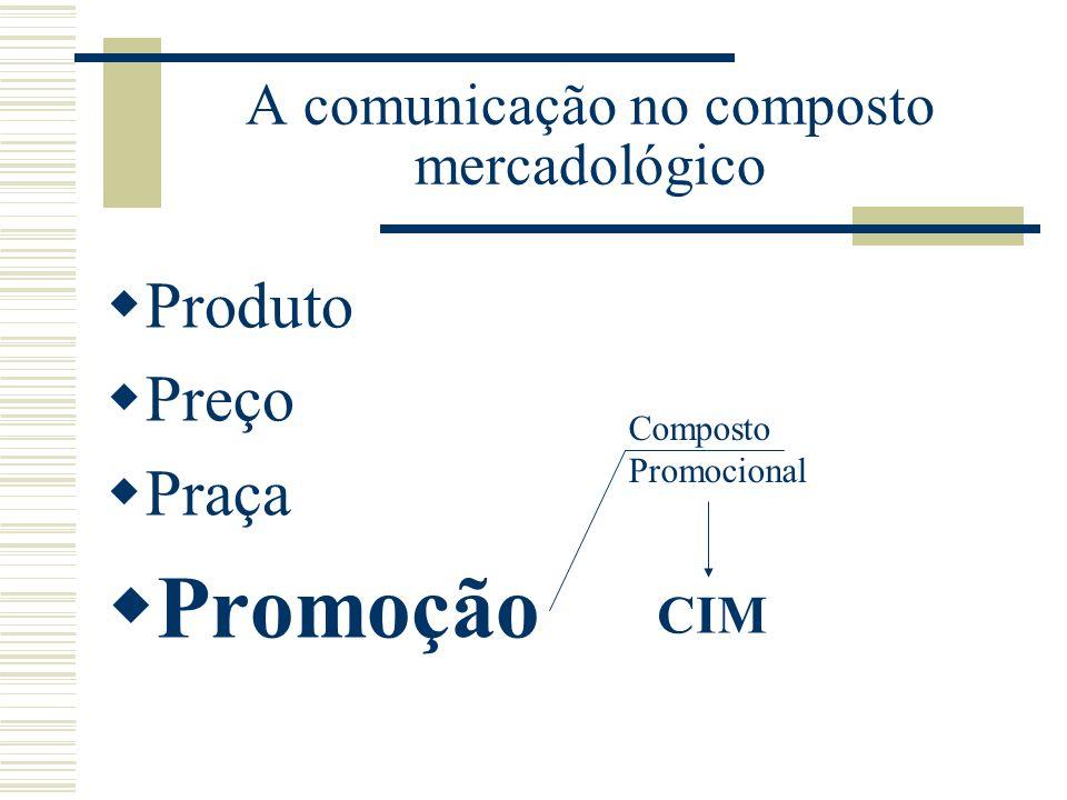 A comunicação no composto mercadológico