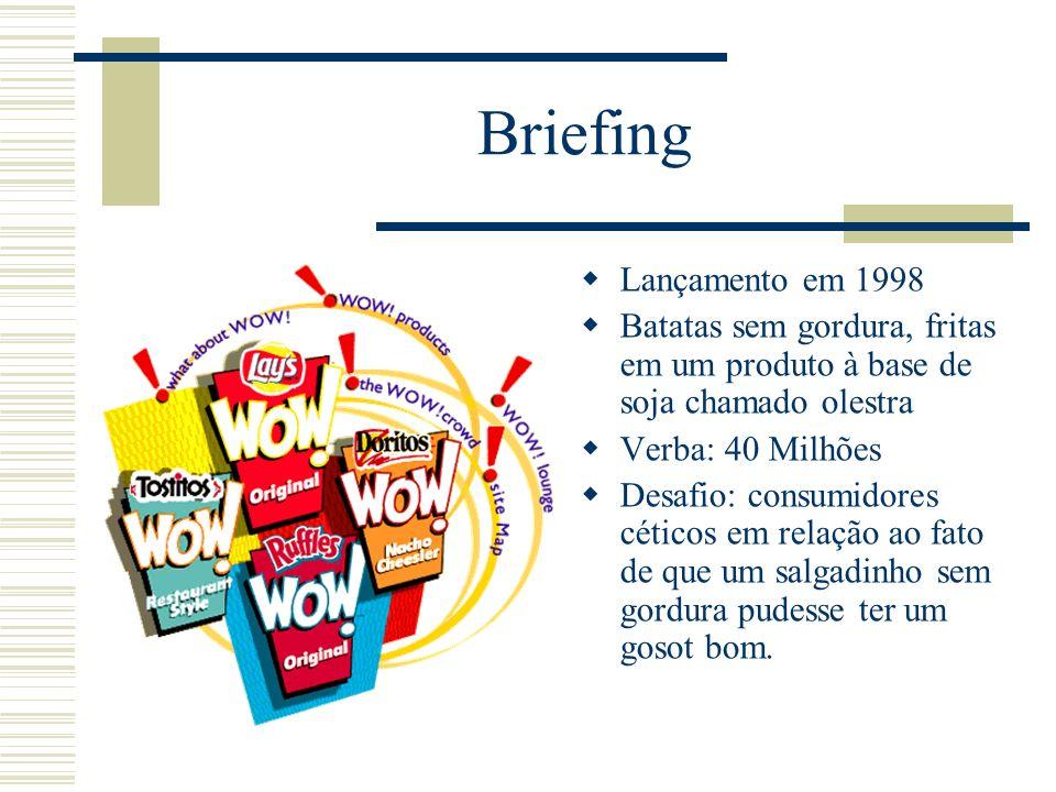 Briefing Lançamento em 1998