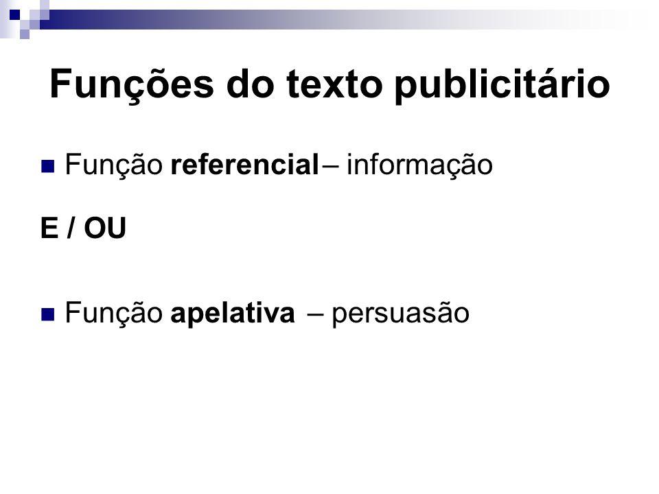 Funções do texto publicitário