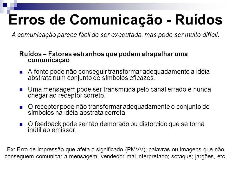 Erros de Comunicação - Ruídos