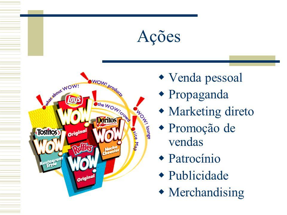 Ações Venda pessoal Propaganda Marketing direto Promoção de vendas