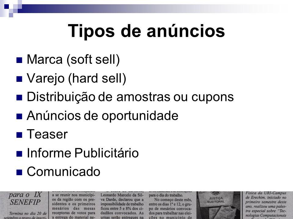 Tipos de anúncios Marca (soft sell) Varejo (hard sell)