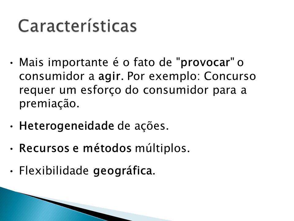 Características Plano de Promoção.