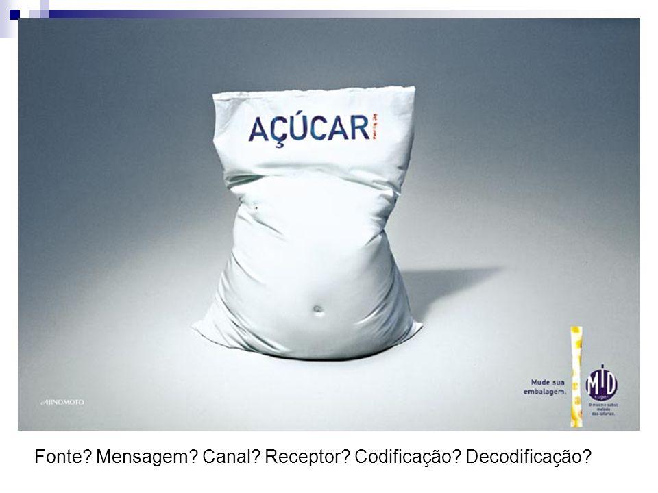 Fonte Mensagem Canal Receptor Codificação Decodificação