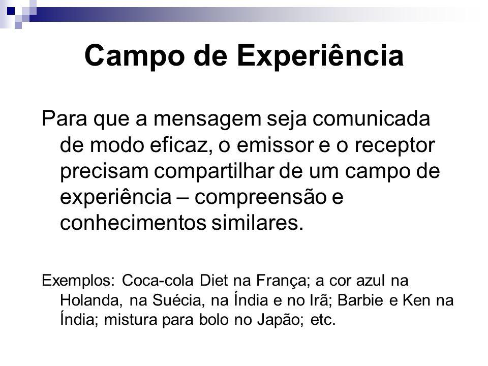 Campo de Experiência