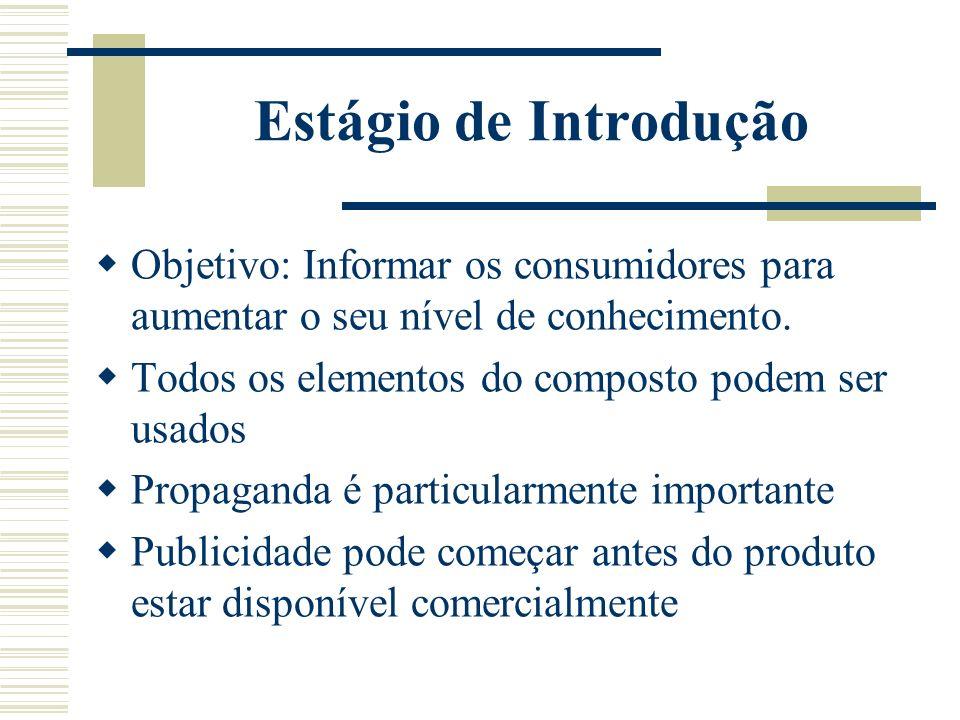 Estágio de Introdução Objetivo: Informar os consumidores para aumentar o seu nível de conhecimento.