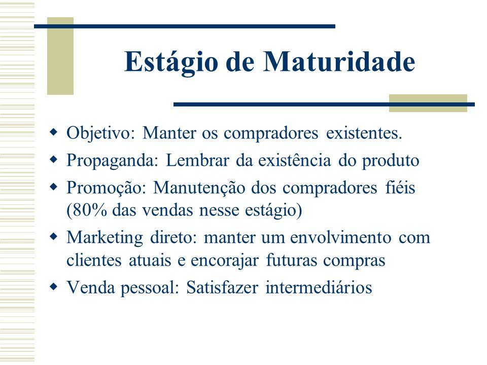 Estágio de Maturidade Objetivo: Manter os compradores existentes.