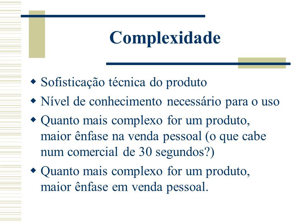 Complexidade Sofisticação técnica do produto