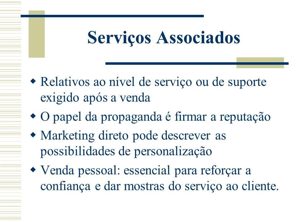 Serviços Associados Relativos ao nível de serviço ou de suporte exigido após a venda. O papel da propaganda é firmar a reputação.