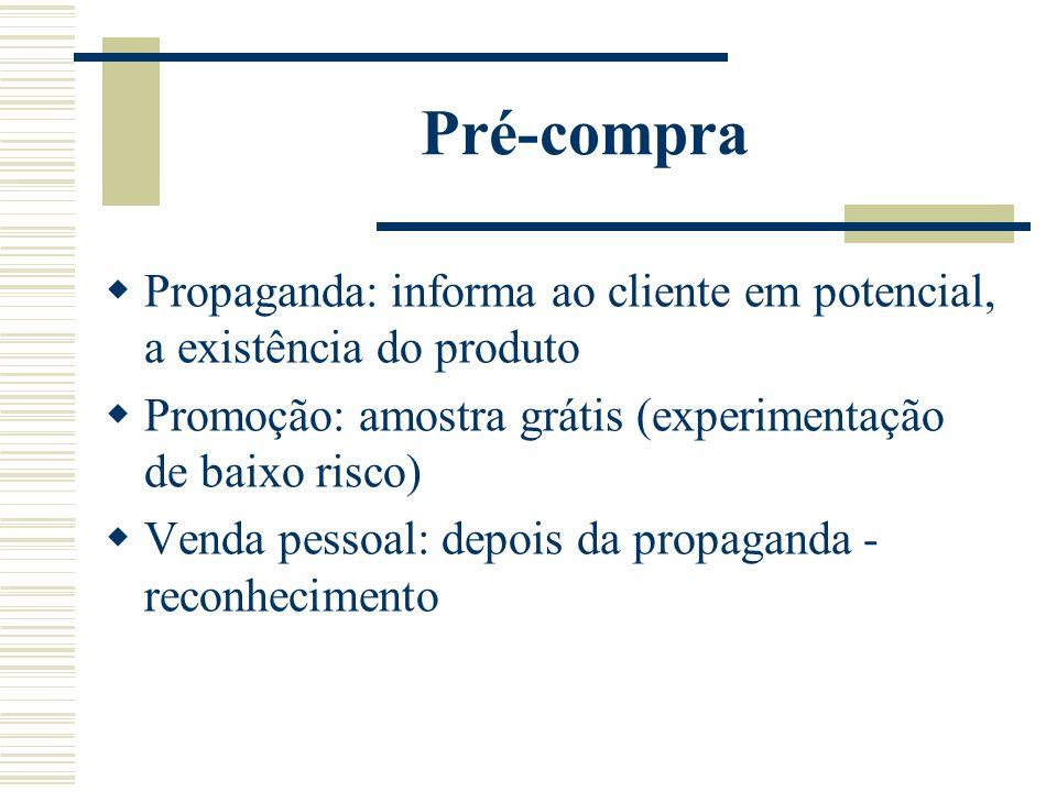 Pré-compra Propaganda: informa ao cliente em potencial, a existência do produto. Promoção: amostra grátis (experimentação de baixo risco)