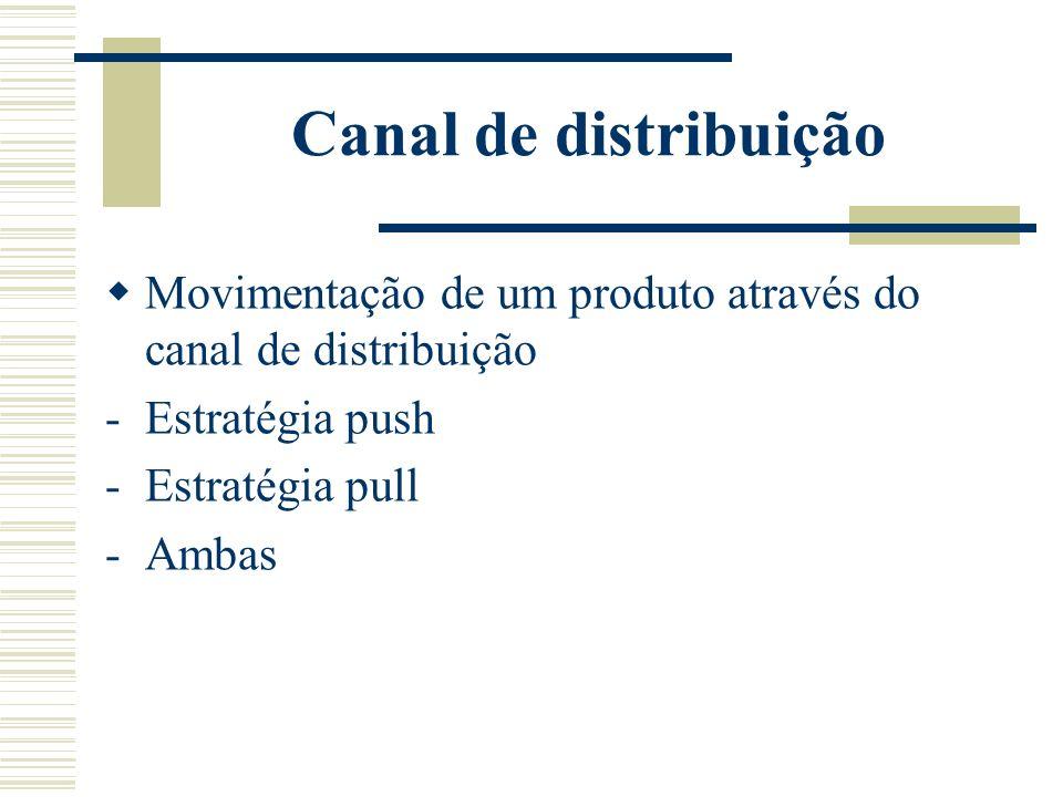 Canal de distribuição Movimentação de um produto através do canal de distribuição. Estratégia push.
