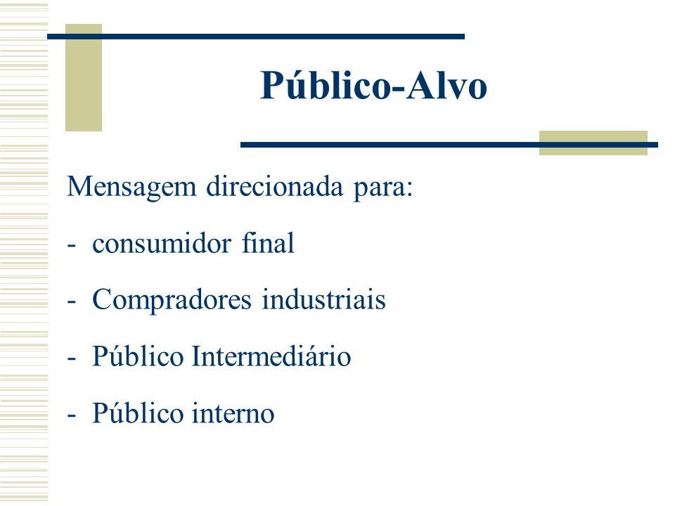 Público-Alvo Mensagem direcionada para: consumidor final
