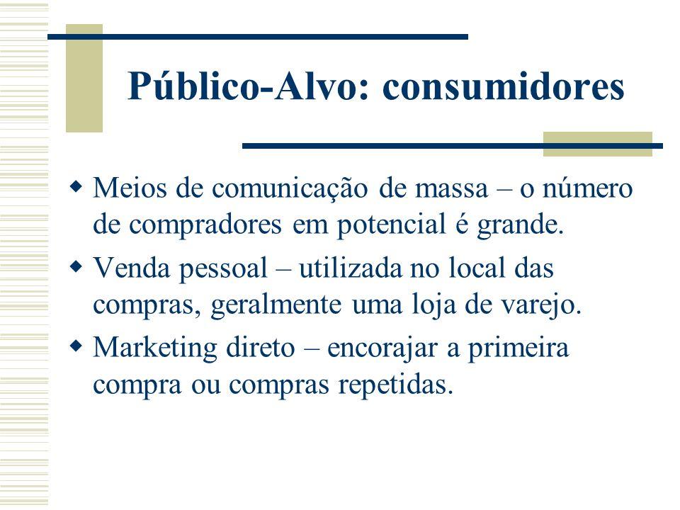 Público-Alvo: consumidores