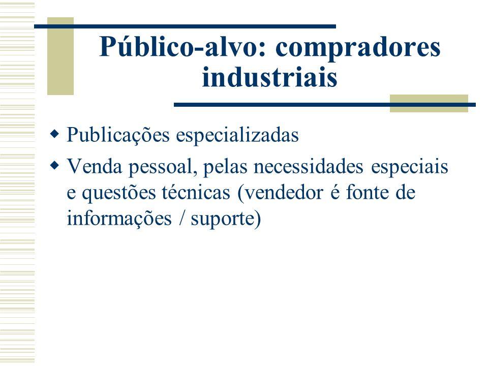Público-alvo: compradores industriais