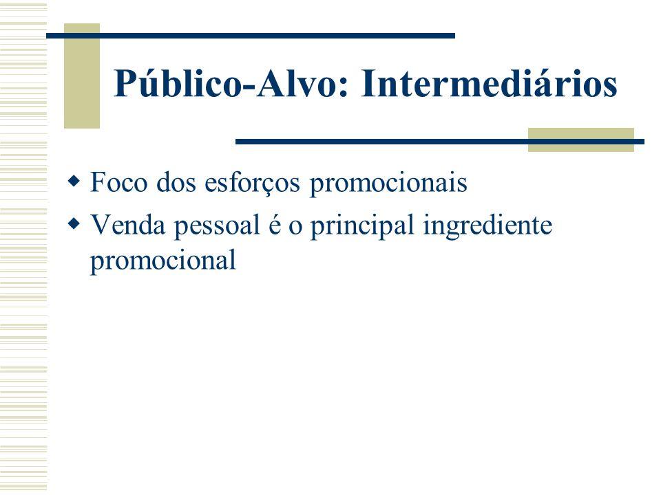 Público-Alvo: Intermediários