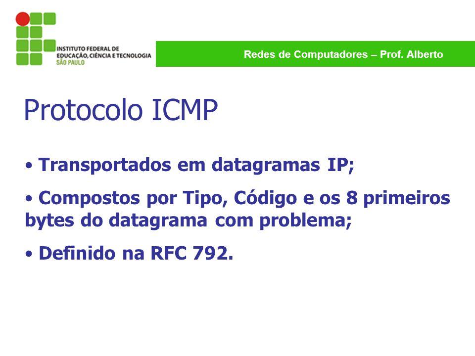 Protocolo ICMP Transportados em datagramas IP;