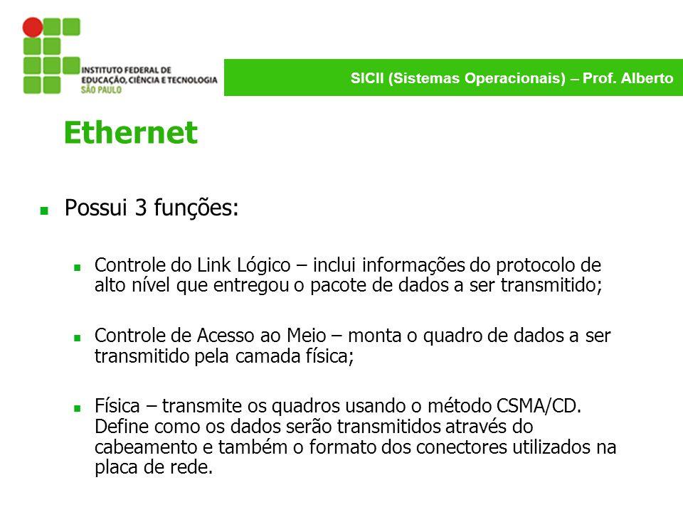 Ethernet Possui 3 funções: