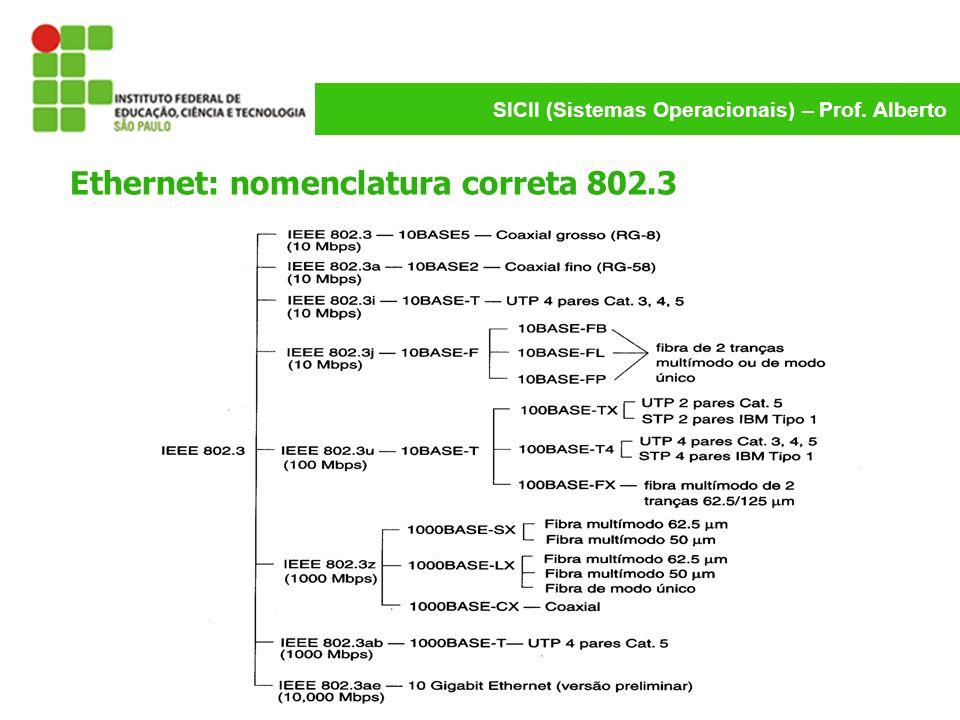 Ethernet: nomenclatura correta 802.3