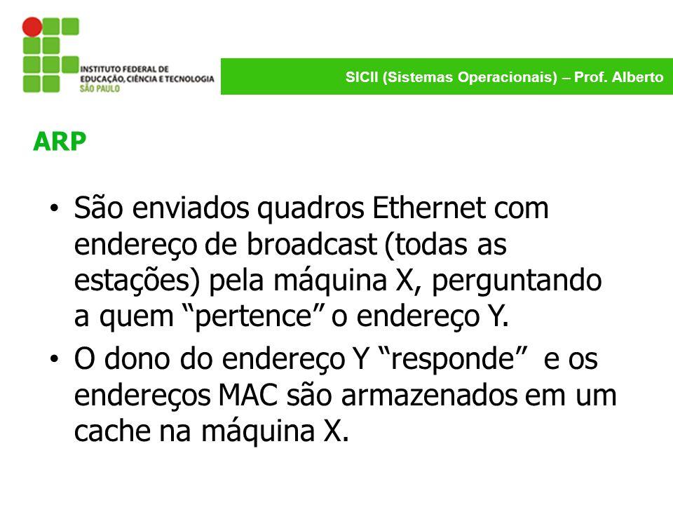 ARP São enviados quadros Ethernet com endereço de broadcast (todas as estações) pela máquina X, perguntando a quem pertence o endereço Y.