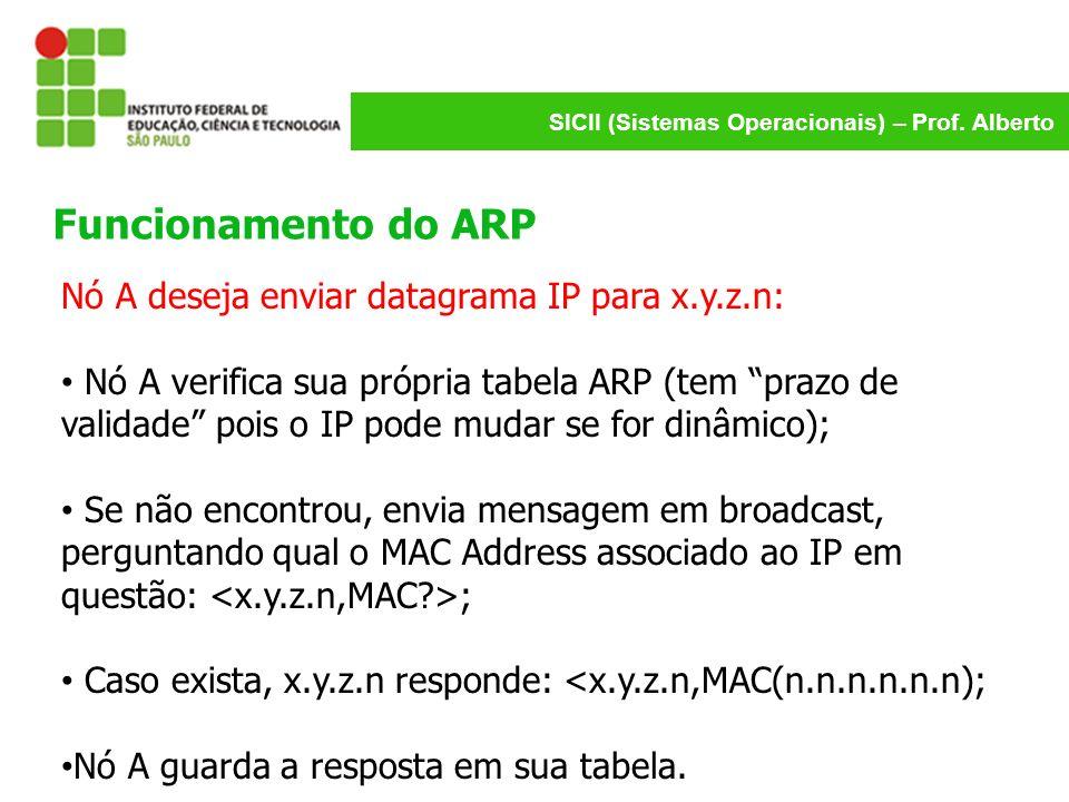 Funcionamento do ARP Nó A deseja enviar datagrama IP para x.y.z.n: