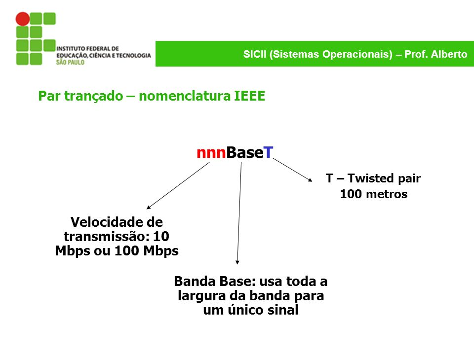 Par trançado – nomenclatura IEEE