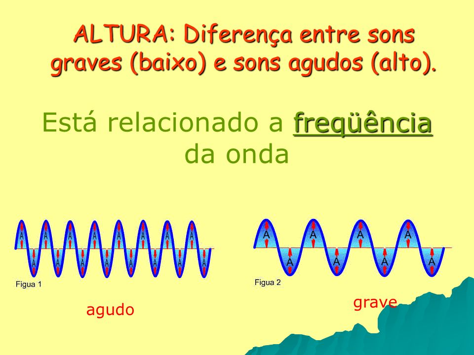 ALTURA: Diferença entre sons graves (baixo) e sons agudos (alto).