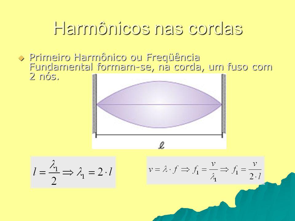 Harmônicos nas cordasPrimeiro Harmônico ou Freqüência Fundamental formam-se, na corda, um fuso com 2 nós.