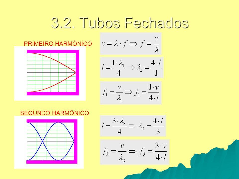 3.2. Tubos Fechados PRIMEIRO HARMÔNICO SEGUNDO HARMÔNICO
