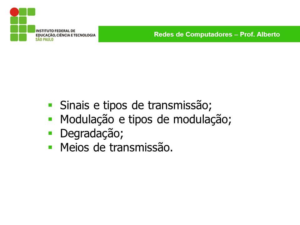 Sinais e tipos de transmissão;